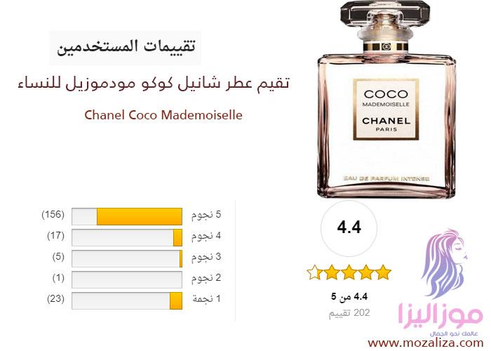 e0c6bfd2e عطر مدموزيل من كوكو شانيل للنساء Coco Mademoiselle Chanel   موزاليزا