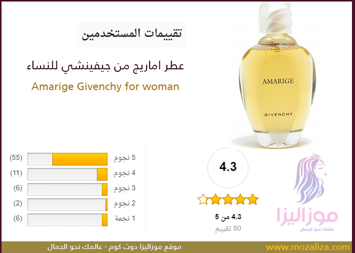 d717eedbb عطر اماريج من جيفنشي للنساء Amarige Givenchy for woman | موزاليزا