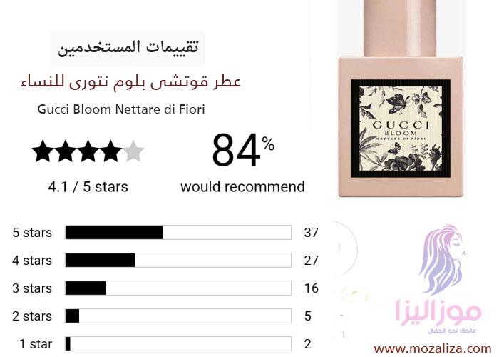 9dafe612b عطر قوتشى بلوم نتورى للنساء Gucci Bloom Nettare di Fiori | موزاليزا