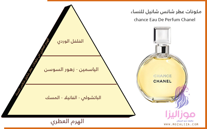 123734ce9 عطر شانيل شانس للنساء Chanel Chance Eau de Parfum | موزاليزا