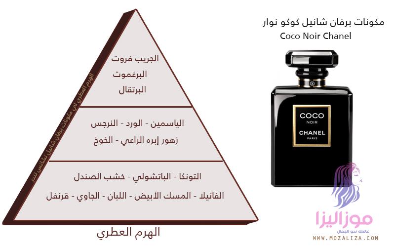 مكونات عطر كوكو شانيل الاسود