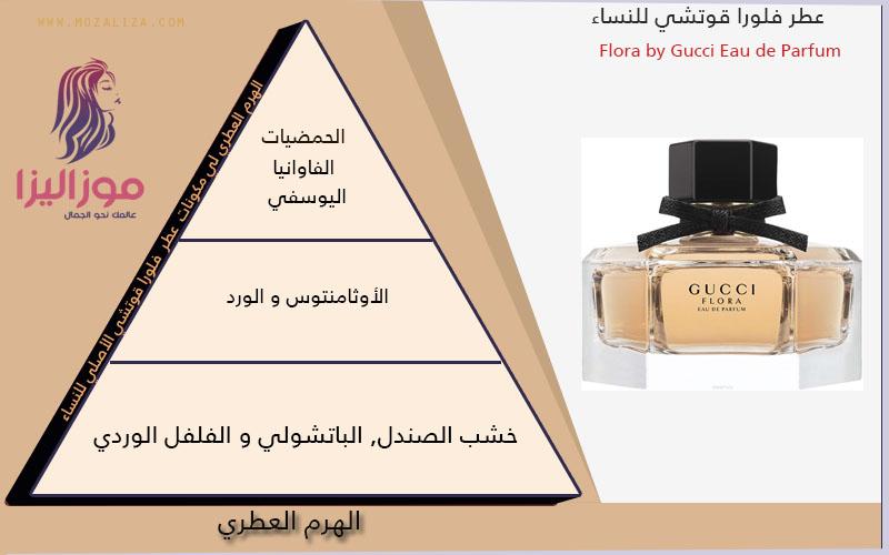 f1b5ec428 عطر قوتشي فلورا الذهبى للنساء Gucci flora eau de parfum   موزاليزا
