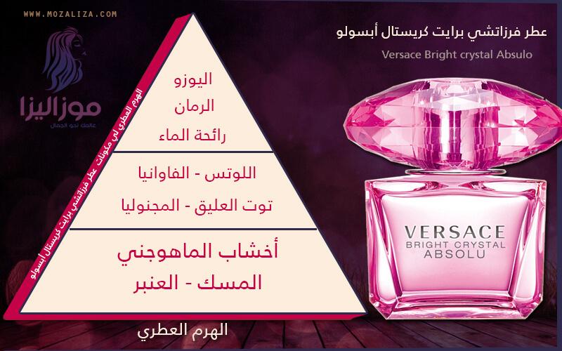 9fe212080 مكونات عطر فرزاتشى برايت كريستال أبسولو Versace Bright Crystal Absolu