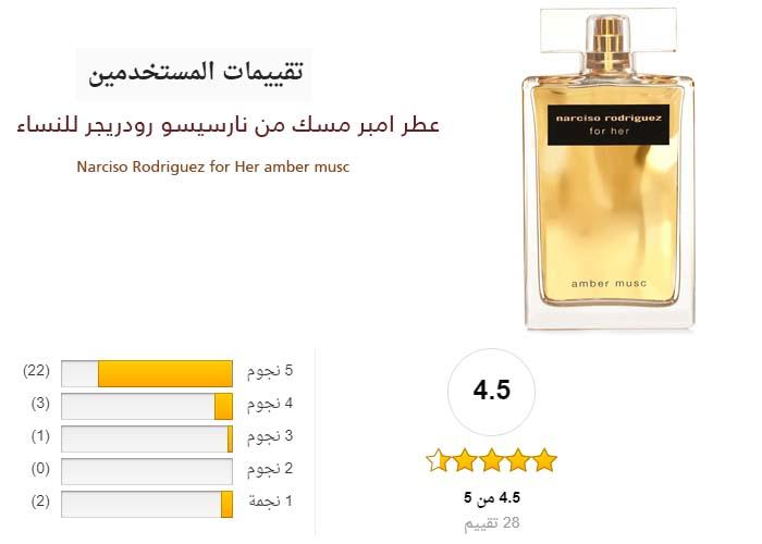0a21e4b96 عطر نارسيسو عنبر مسك للنساء Narciso for Her amber musc   موزاليزا