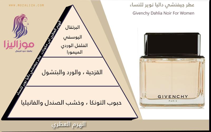 899f47033 عطر جيفنشي داليا نوير للنساء Givenchy Dahlia Noir For Women | موزاليزا