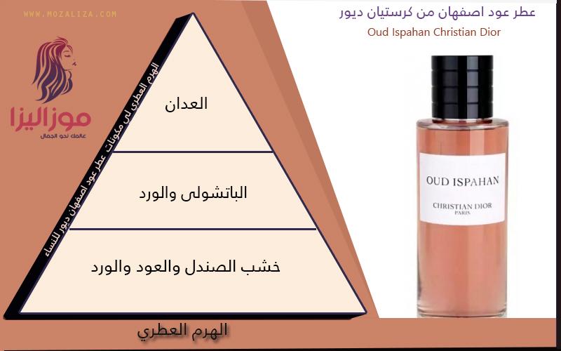 43acd574a عطر عود اصفهان من ديور Oud Ispahan Christian Dior | موزاليزا