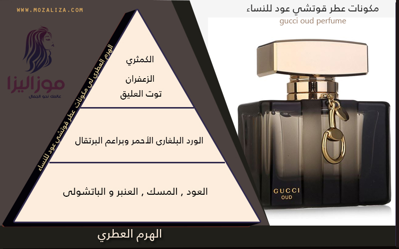 82e979d882ddb عطر قوتشي عود الأصلي للنساء gucci oud for woman