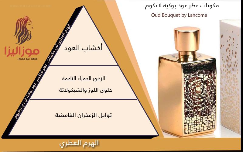 78cd9b521 عطر لانكوم عود بوكيه Lancome Oud Bouquet Eau de Parfum | موزاليزا
