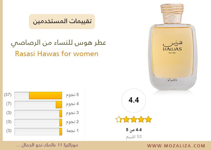 233a97c6e عطر هوس للنساء من الرصاصي Rasasi Hawas for women   موزاليزا