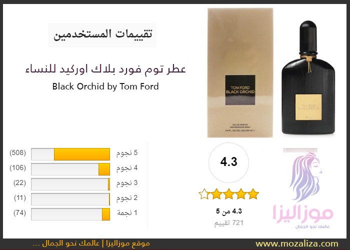 4adf47cf0 عطر توم فورد بلاك اوركيد الاسود للنساء Tom Ford Black Orchid | موزاليزا