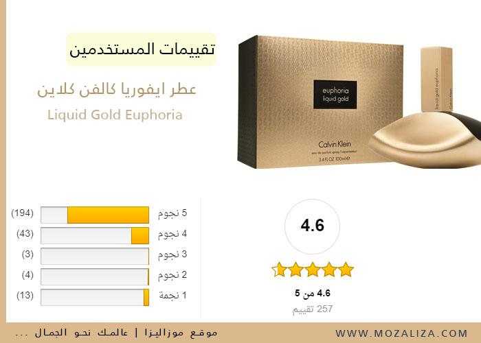 95a03126b عطر ايفوريا ليكويد جولد من كالفن كلاين للنساء Liquid Gold Euphoria ...