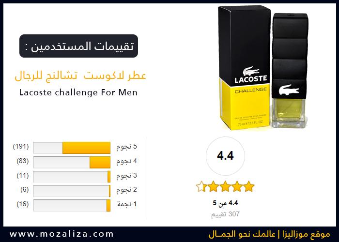 268b0a5da عطر لاكوست تشالنج الذهبي للرجال Lacoste challenge For Men   موزاليزا