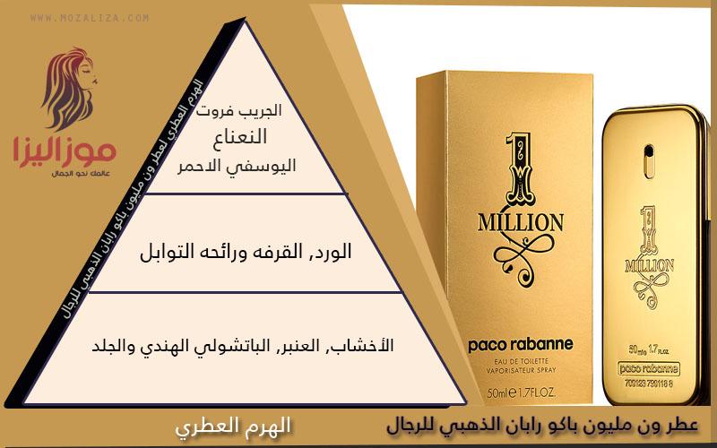 28f73a562 عطر ون مليون باكو رابان الذهبي للرجال الأكثر تميزا في عالم العطور ...