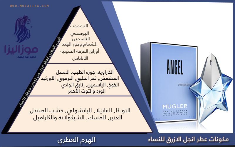 86bf5286f عطر انجل للنساء Angel Thierry Mugler جربوة لن تندمو | موزاليزا