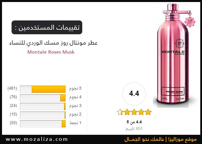 4c36207b1 عطر مونتال روز مسك الوردي Roses Musk الأكثر مبيعا للنساء | موزاليزا